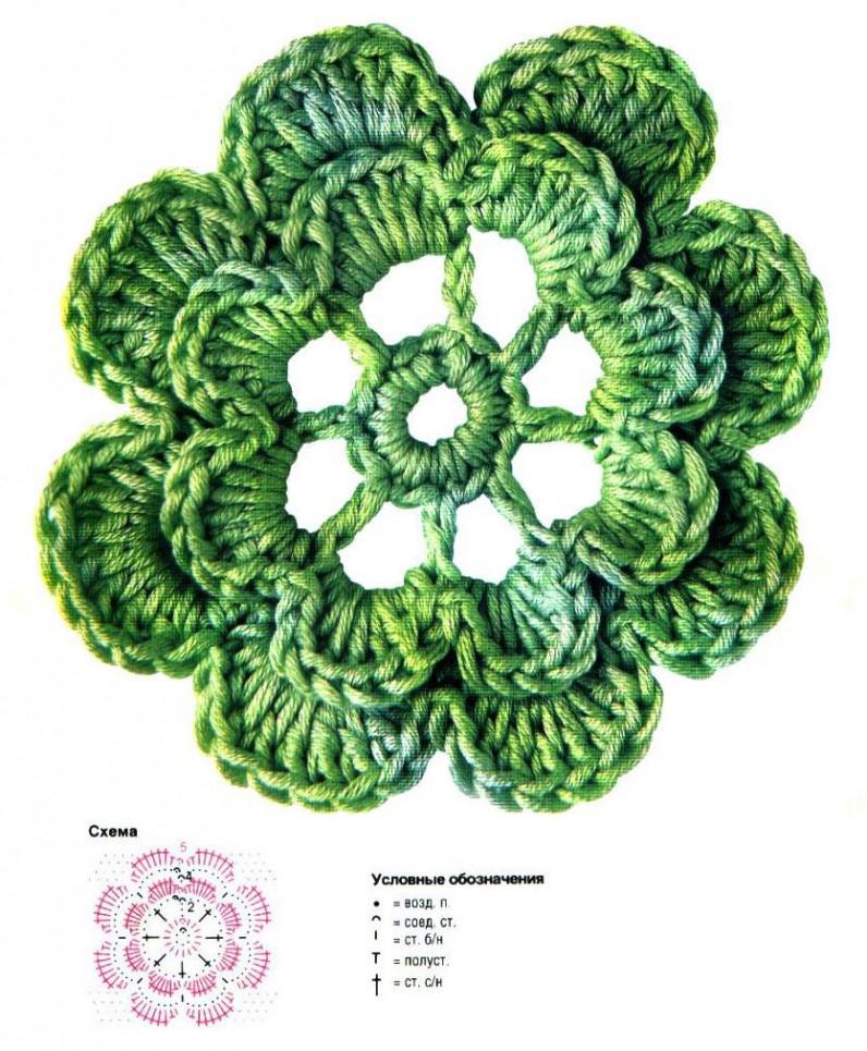 вязаные цветы крючком описание